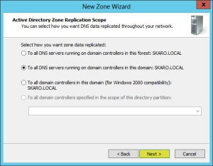 Server 2012 Split Brain DNS New Zone B