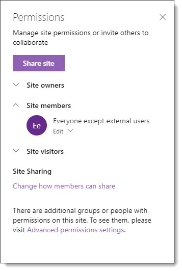 SharePoint Online Document Library default permissions